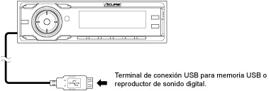 usb_fixed cd3200 owner's manual eclipse by fujitsu ten eclipse cd3200 wiring diagram at aneh.co
